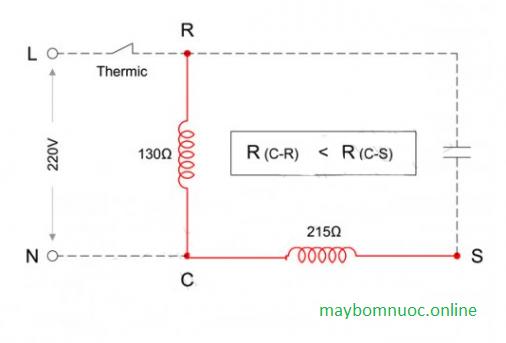 cách đấu tụ điện máy bơm nước 1 pha