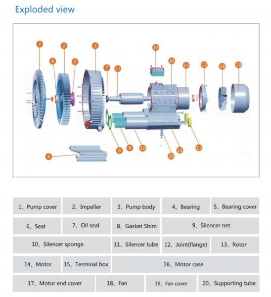 chi tiết cấu tạo máy