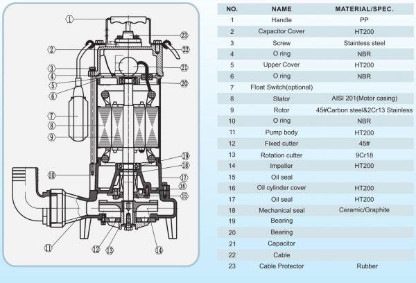 Chi tiết cấu tạo sản phẩm VR1100D