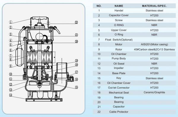 Chi tiết cấu tạo sản phẩm VR750 VR450 VR250