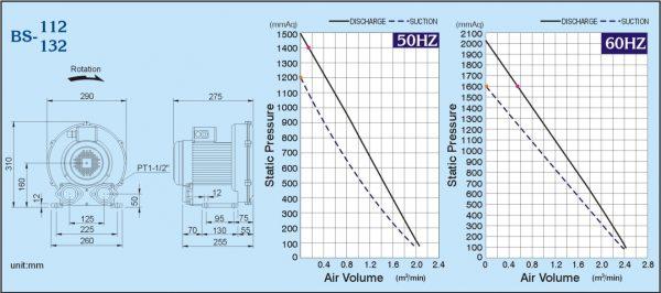 Đường đặc tính máy thổi khs con sò ShowFou model: BS-112 132